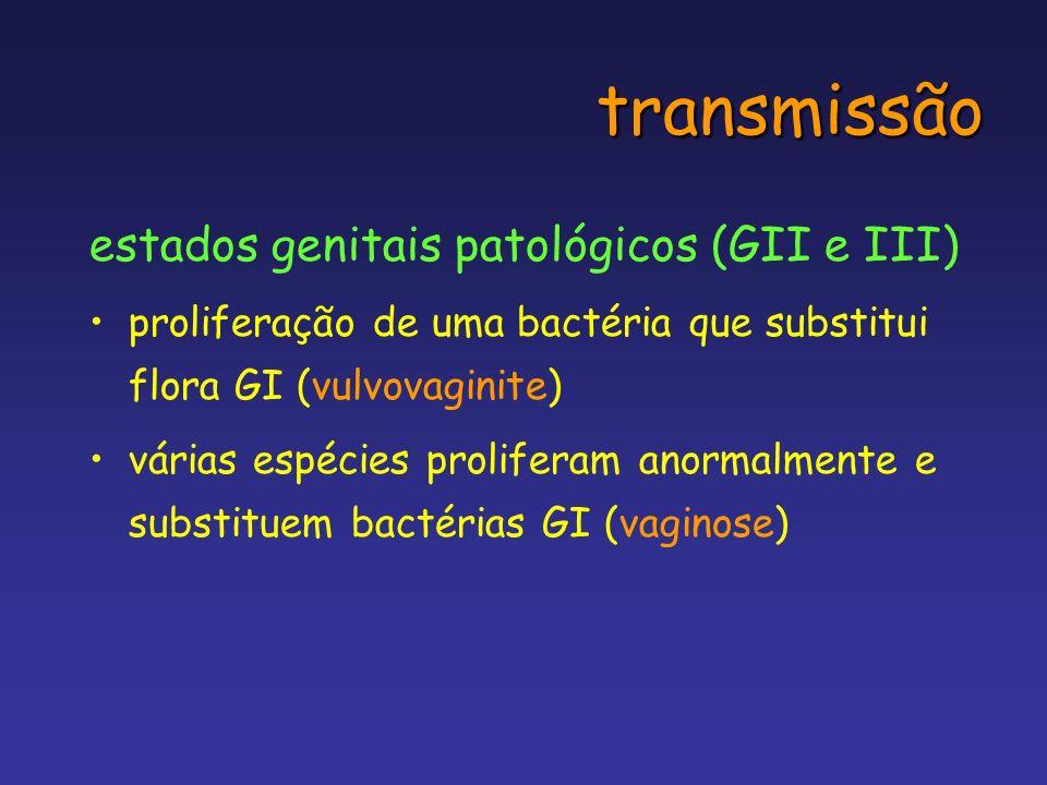 transmissão estados genitais patológicos (GII e III)