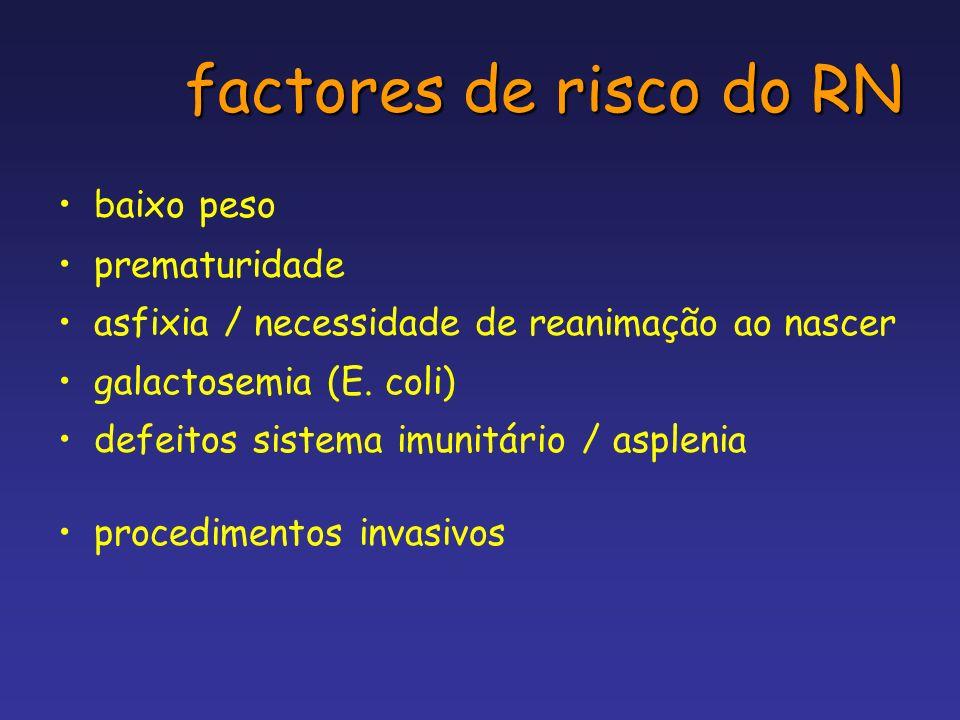 factores de risco do RN baixo peso prematuridade