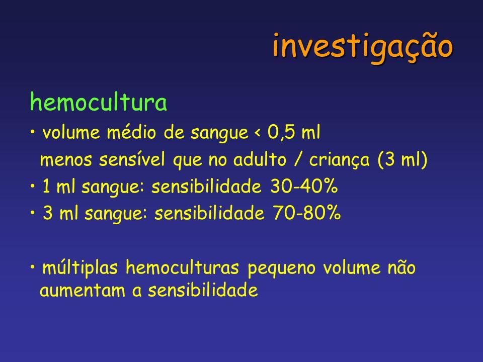 investigação hemocultura volume médio de sangue < 0,5 ml