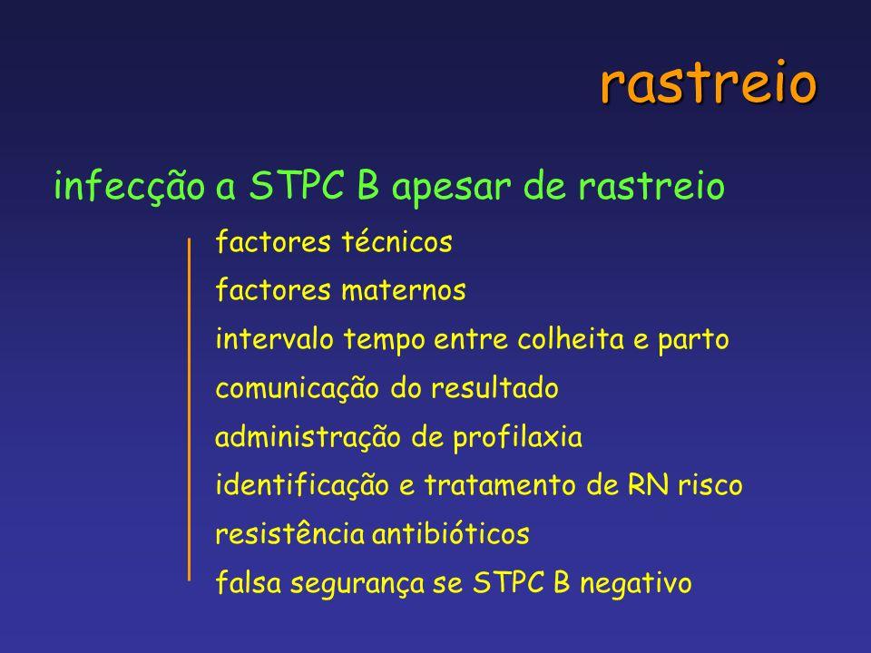 rastreio infecção a STPC B apesar de rastreio factores técnicos