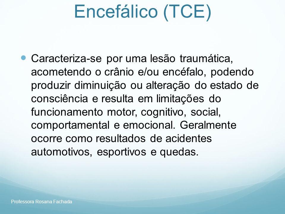 Traumatismo Crânio-Encefálico (TCE)