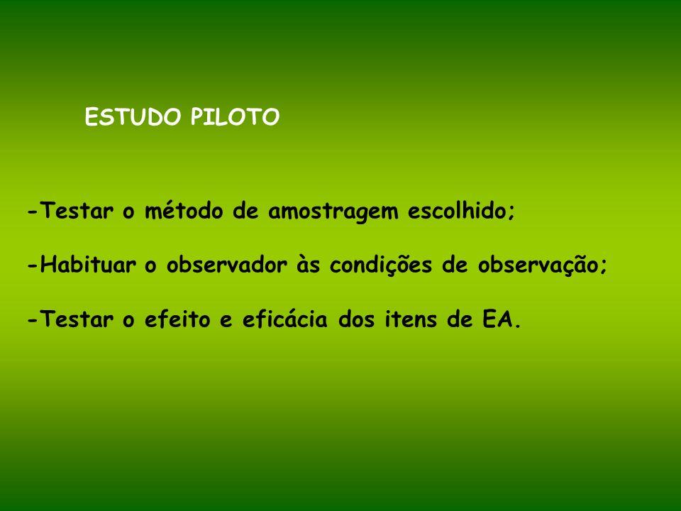 ESTUDO PILOTO -Testar o método de amostragem escolhido; -Habituar o observador às condições de observação;
