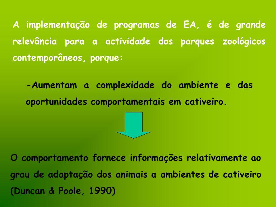 A implementação de programas de EA, é de grande relevância para a actividade dos parques zoológicos contemporâneos, porque: