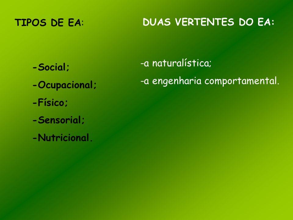 TIPOS DE EA: DUAS VERTENTES DO EA: -a naturalística; -a engenharia comportamental. -Social; -Ocupacional;