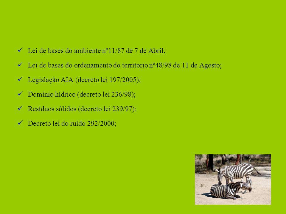Lei de bases do ambiente nº11/87 de 7 de Abril;