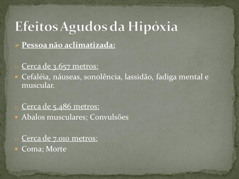 Efeitos Agudos da Hipóxia
