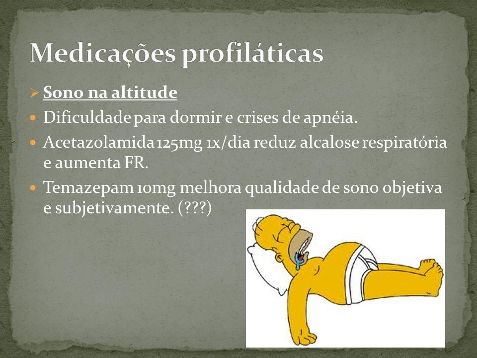 Medicações profiláticas