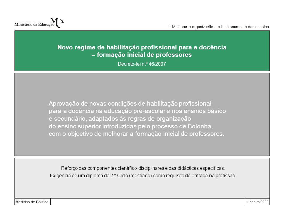 Aprovação de novas condições de habilitação profissional