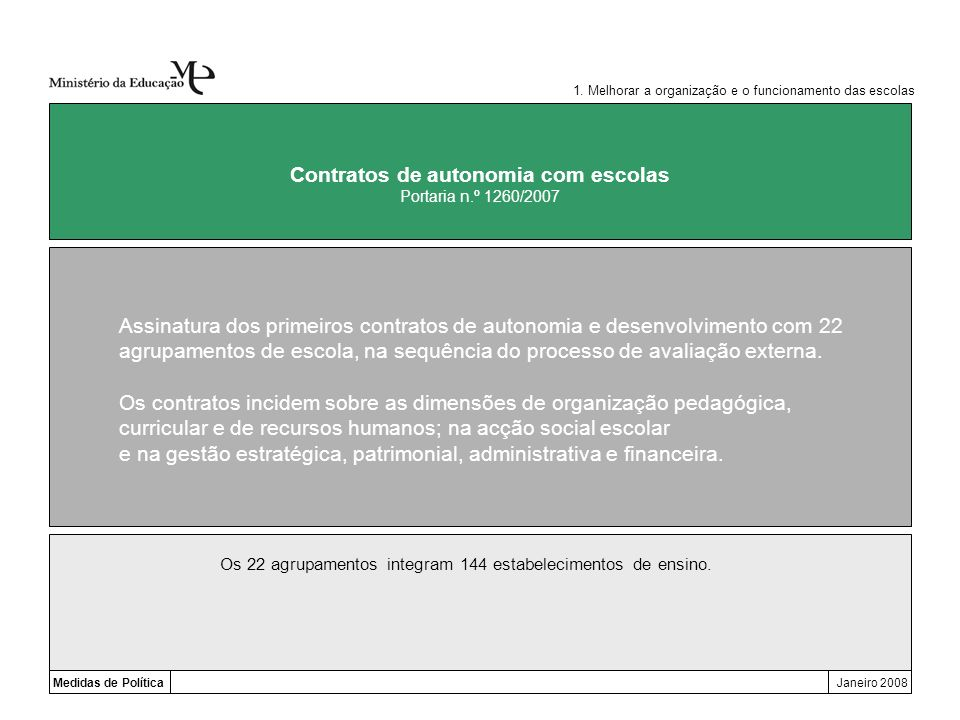 Contratos de autonomia com escolas