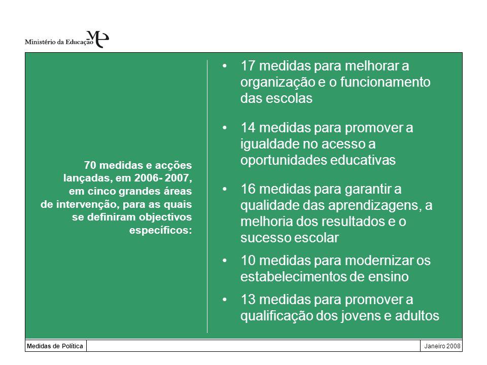 17 medidas para melhorar a organização e o funcionamento das escolas