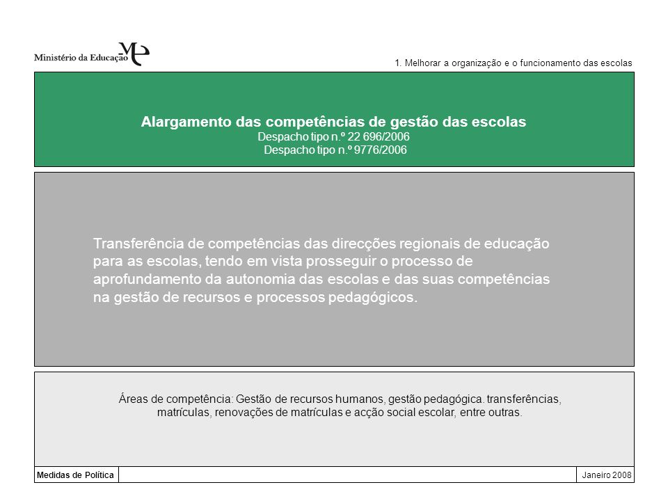 Alargamento das competências de gestão das escolas