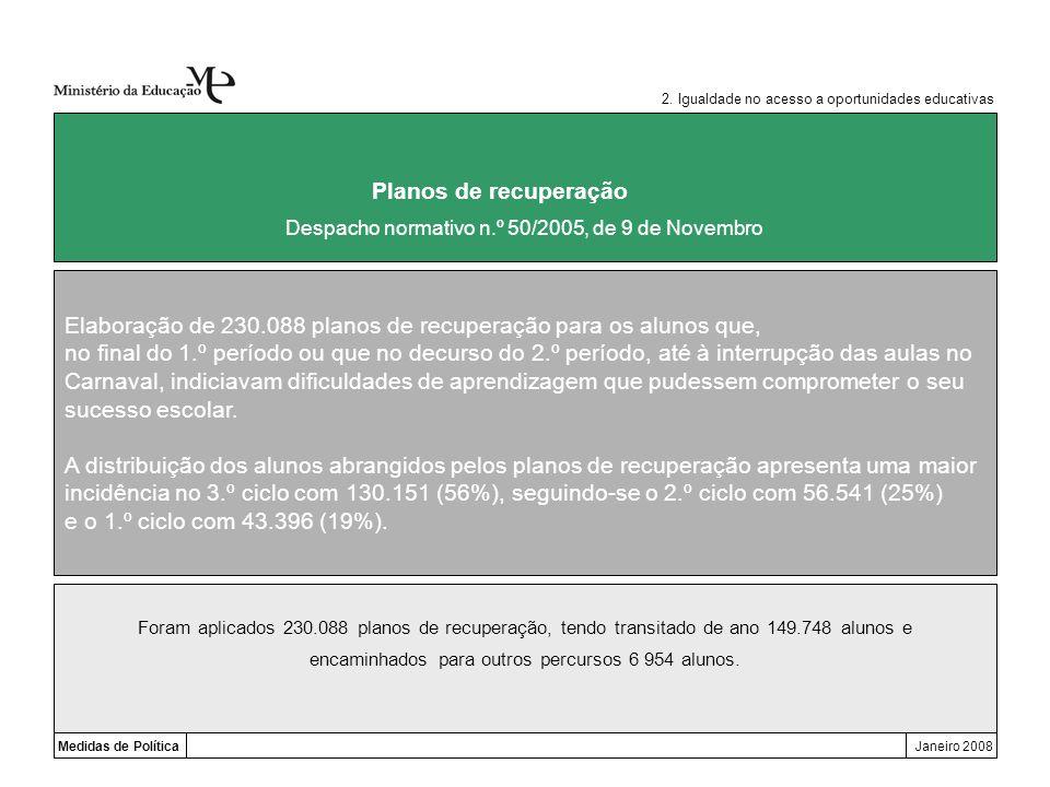 Despacho normativo n.º 50/2005, de 9 de Novembro