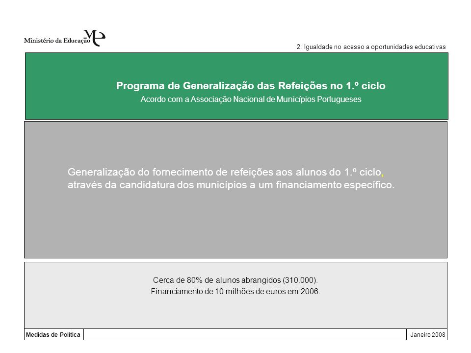 Programa de Generalização das Refeições no 1.º ciclo