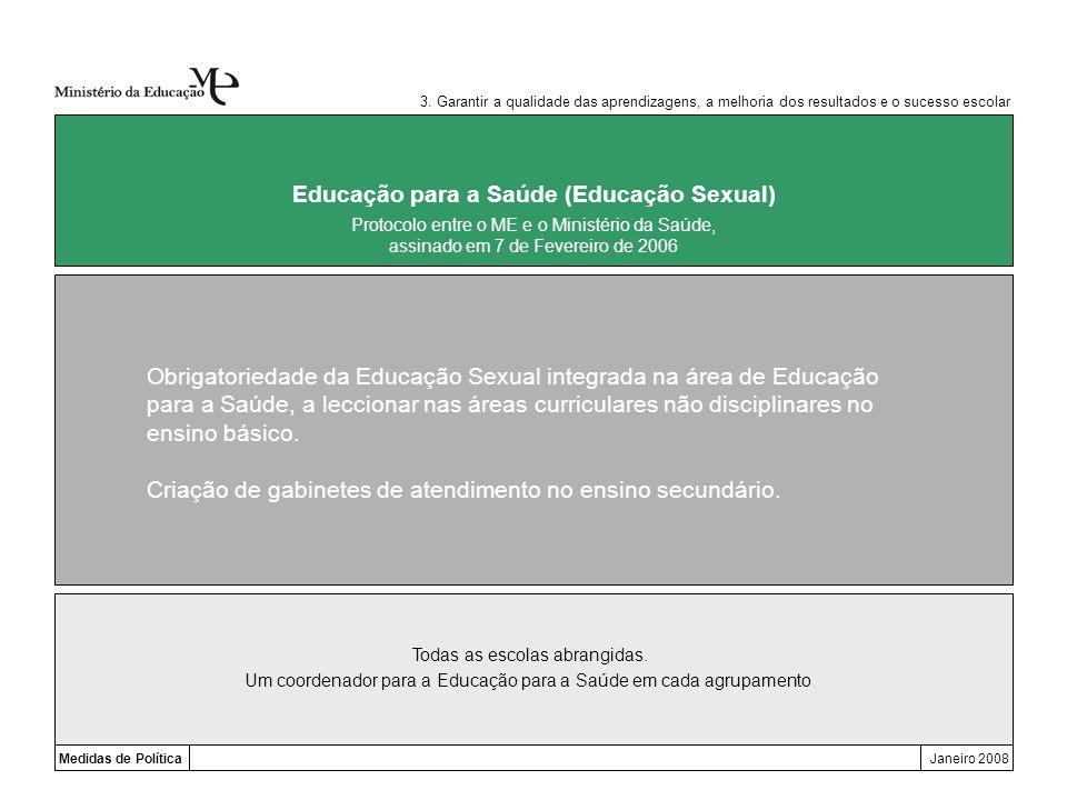 Educação para a Saúde (Educação Sexual)