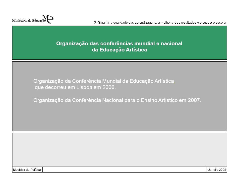 Organização das conferências mundial e nacional