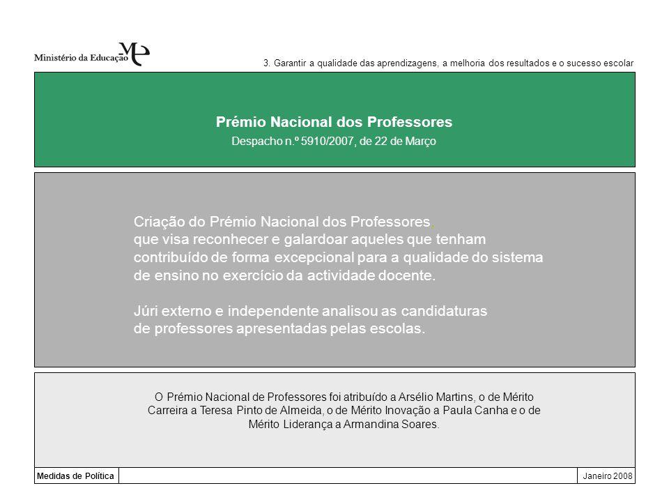 Prémio Nacional dos Professores