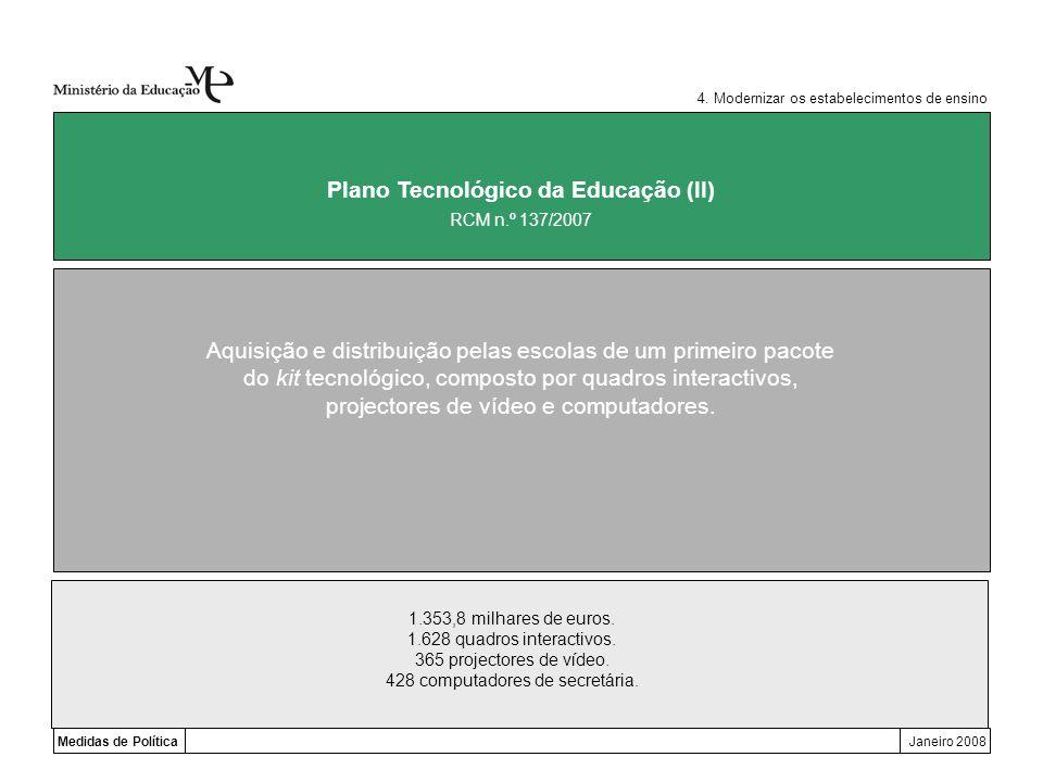 Plano Tecnológico da Educação (II)