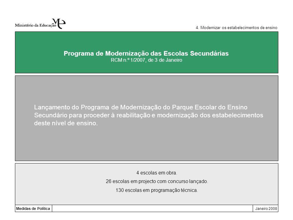 Programa de Modernização das Escolas Secundárias