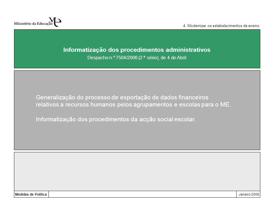 Informatização dos procedimentos administrativos