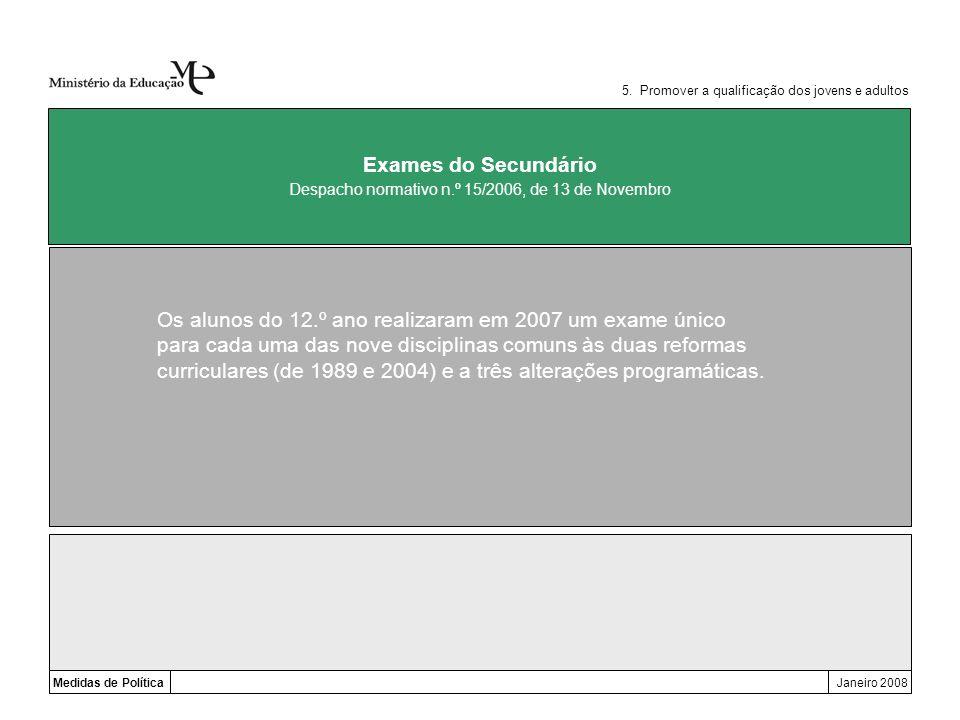 Despacho normativo n.º 15/2006, de 13 de Novembro