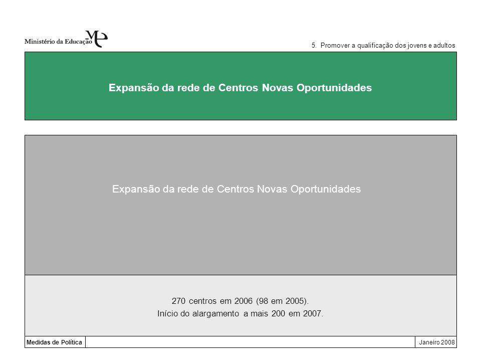 Expansão da rede de Centros Novas Oportunidades