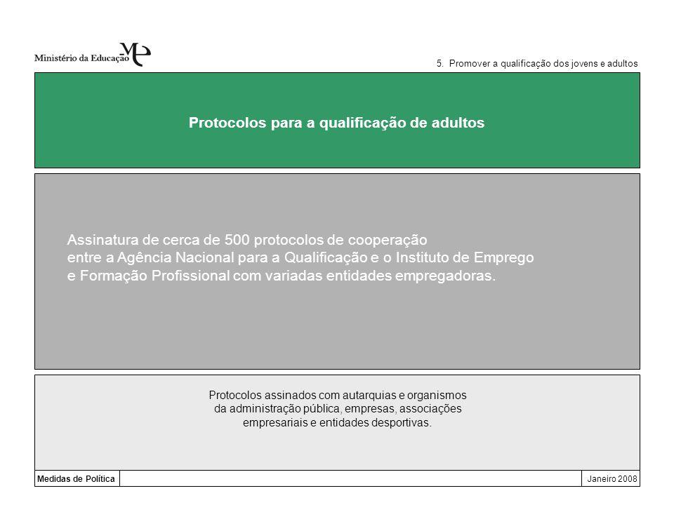 Protocolos para a qualificação de adultos