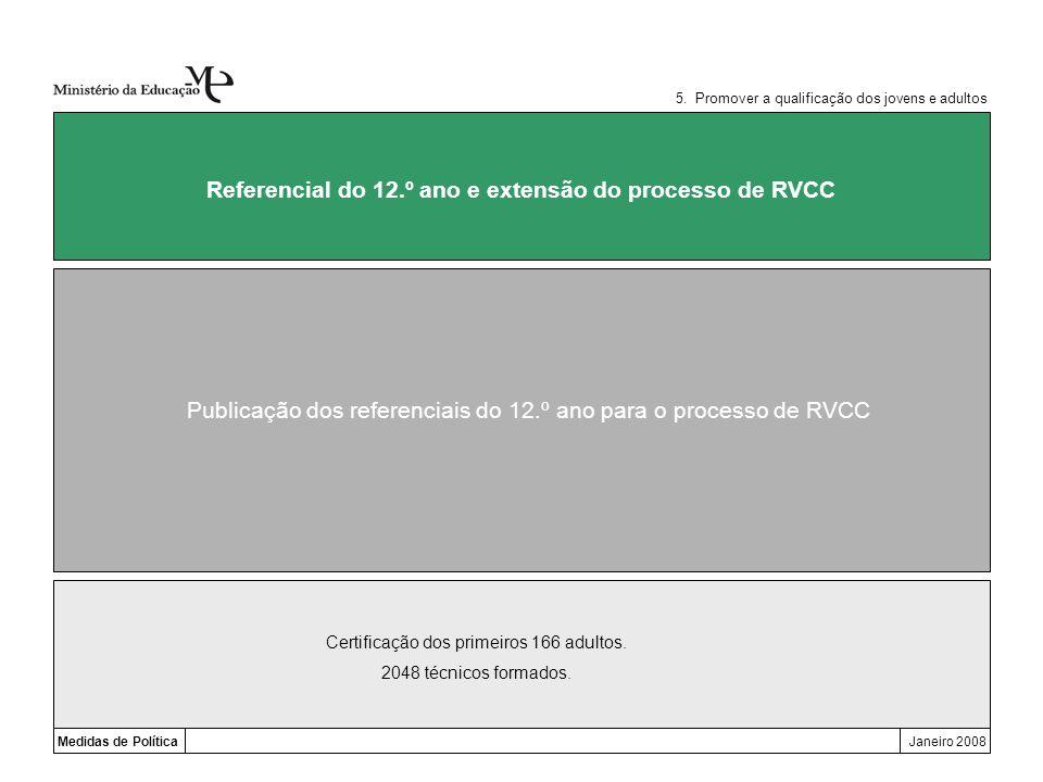 Referencial do 12.º ano e extensão do processo de RVCC