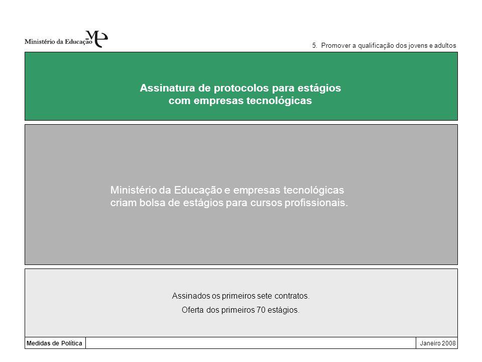 Assinatura de protocolos para estágios com empresas tecnológicas