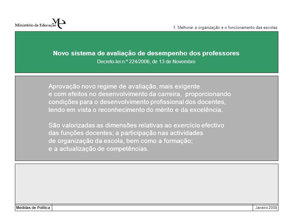 Novo sistema de avaliação de desempenho dos professores