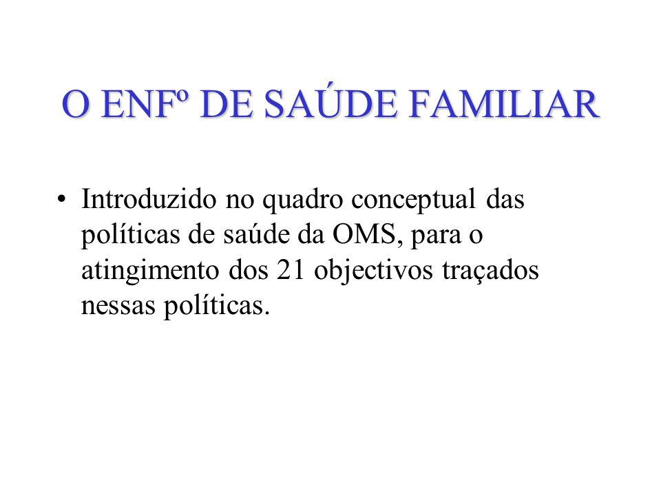 O ENFº DE SAÚDE FAMILIAR
