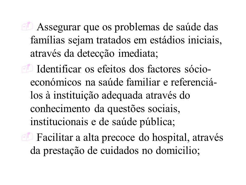 Assegurar que os problemas de saúde das famílias sejam tratados em estádios iniciais, através da detecção imediata;