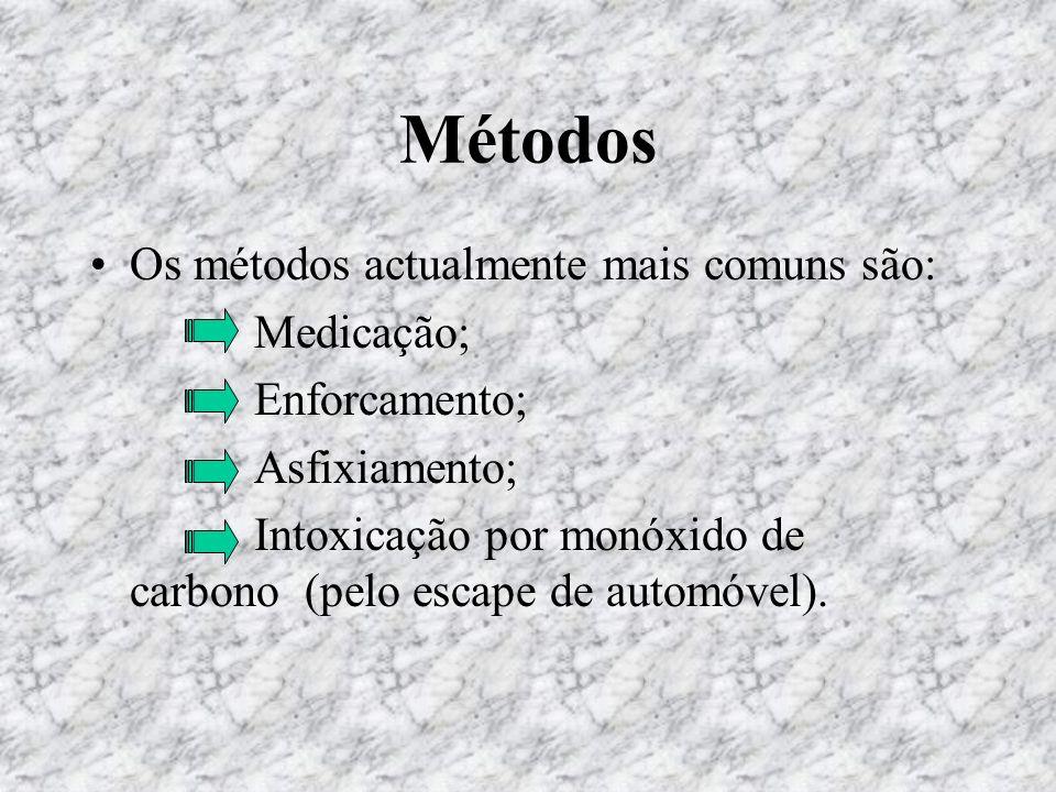 Métodos Os métodos actualmente mais comuns são: Medicação;