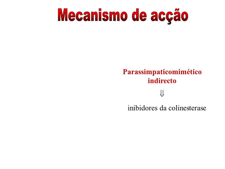 Parassimpaticomimético indirecto