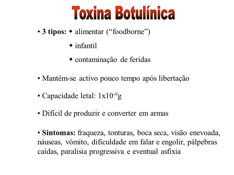 Toxina Botulínica 3 tipos:  alimentar ( foodborne )  infantil