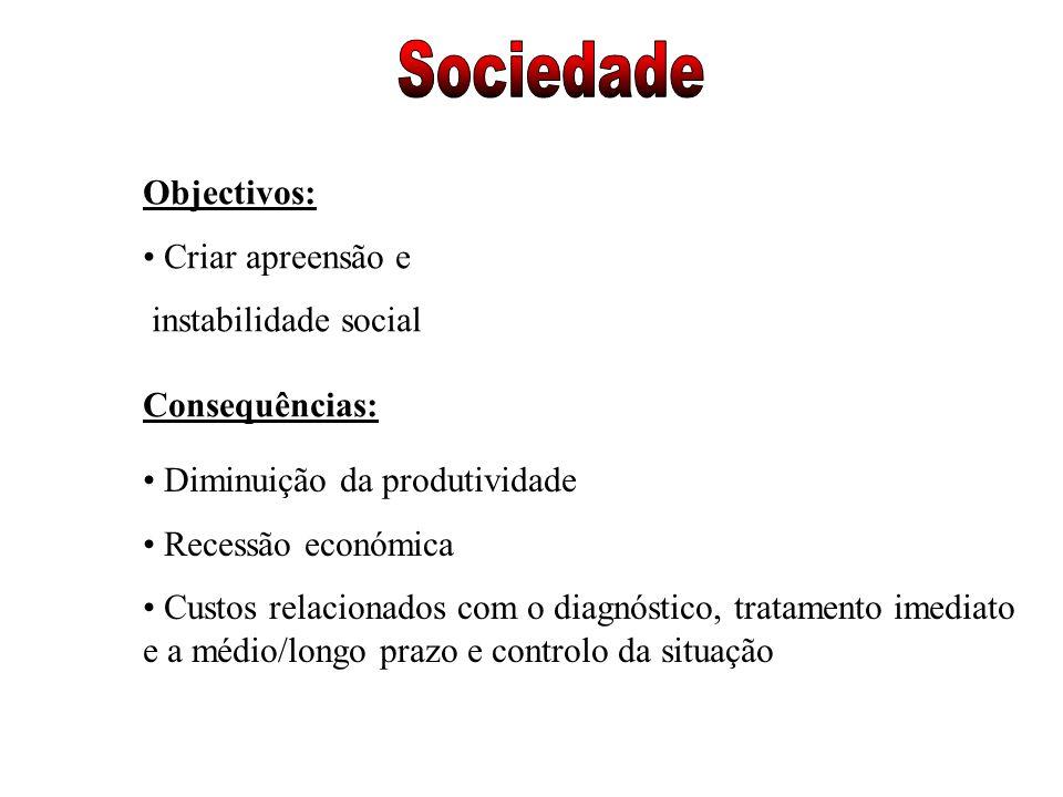 Sociedade Objectivos: Criar apreensão e instabilidade social