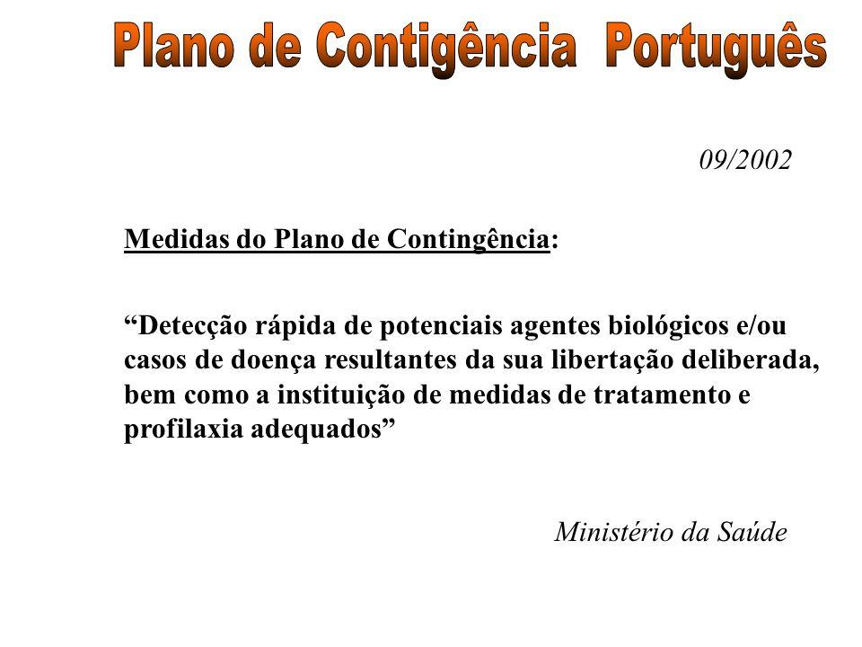 Plano de Contigência Português