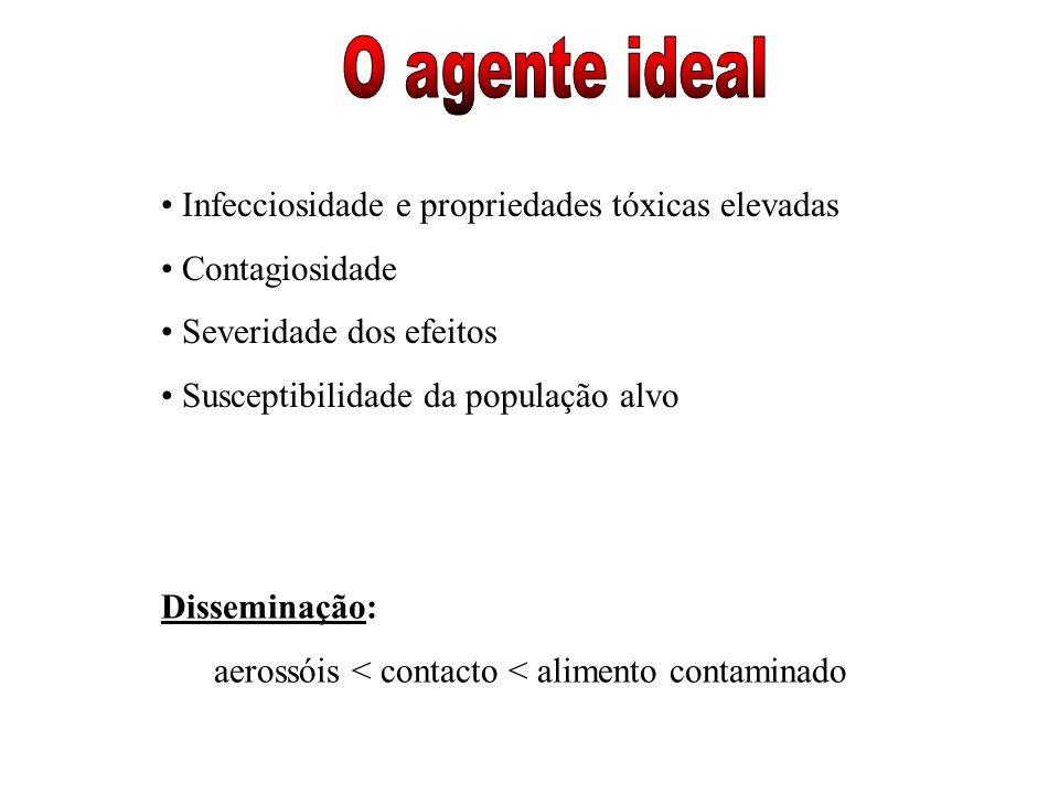 O agente ideal Infecciosidade e propriedades tóxicas elevadas