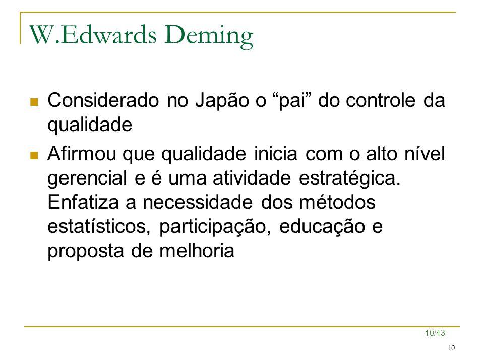 W.Edwards Deming Considerado no Japão o pai do controle da qualidade