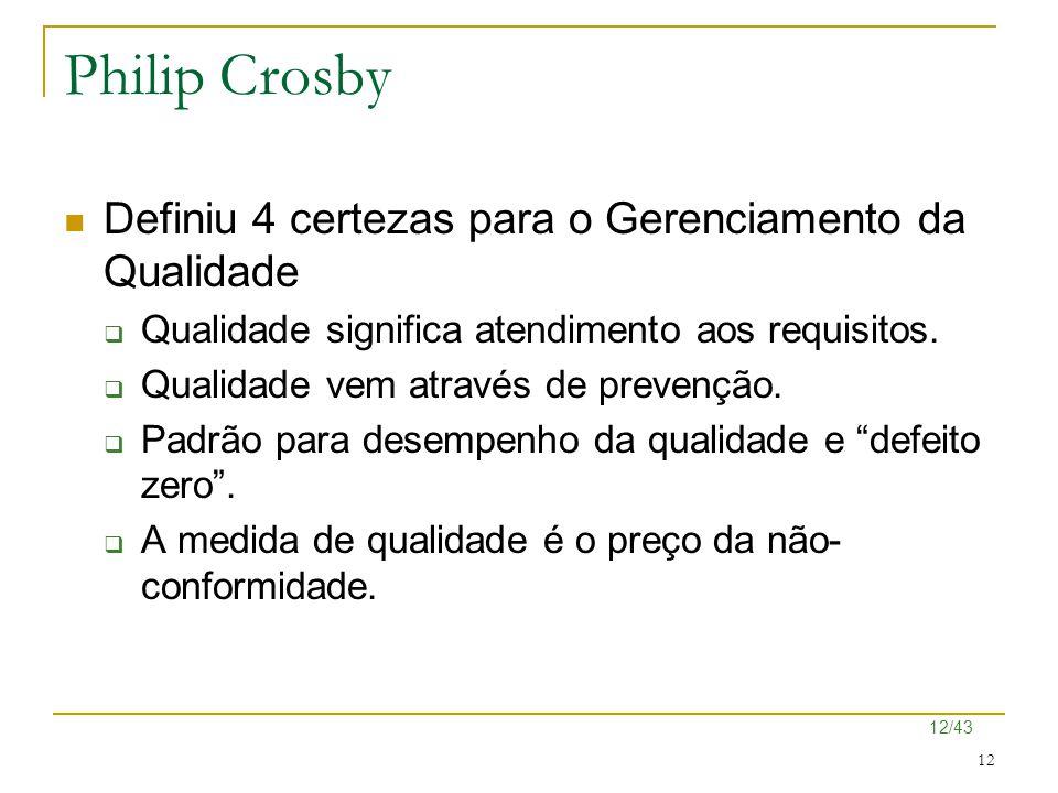 Philip Crosby Definiu 4 certezas para o Gerenciamento da Qualidade
