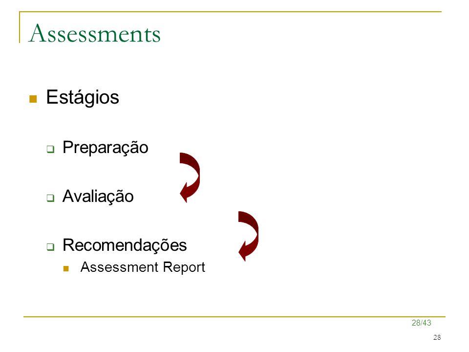 Assessments Estágios Preparação Avaliação Recomendações
