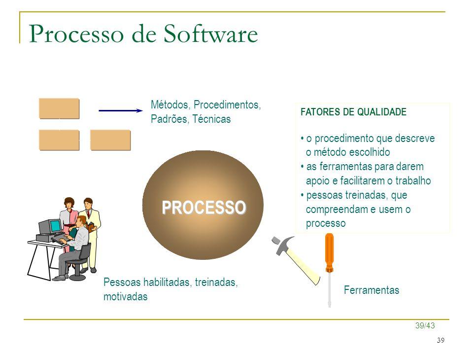 Processo de Software PROCESSO