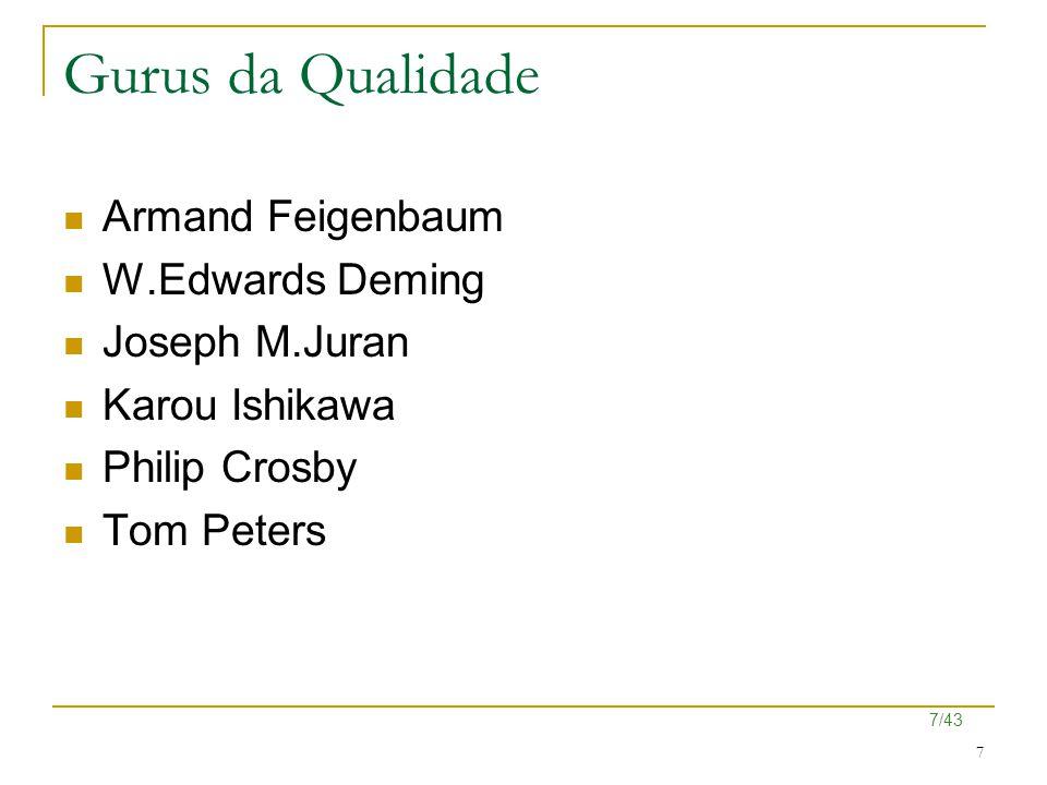 Gurus da Qualidade Armand Feigenbaum W.Edwards Deming Joseph M.Juran