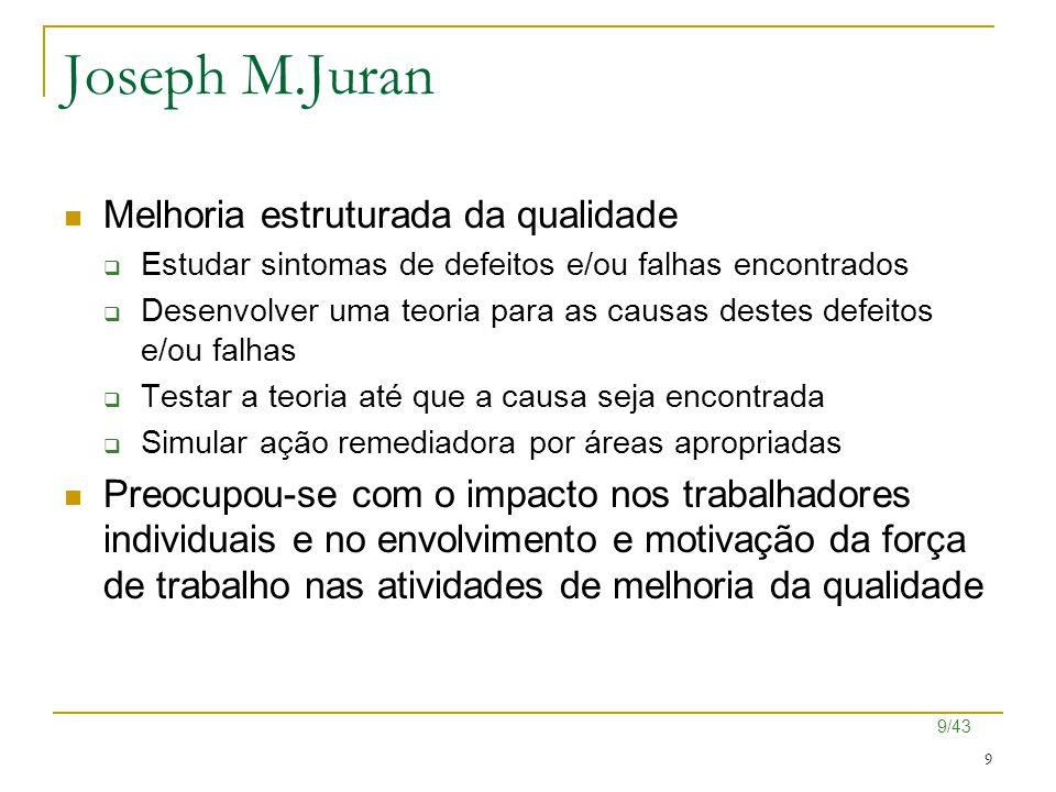 Joseph M.Juran Melhoria estruturada da qualidade