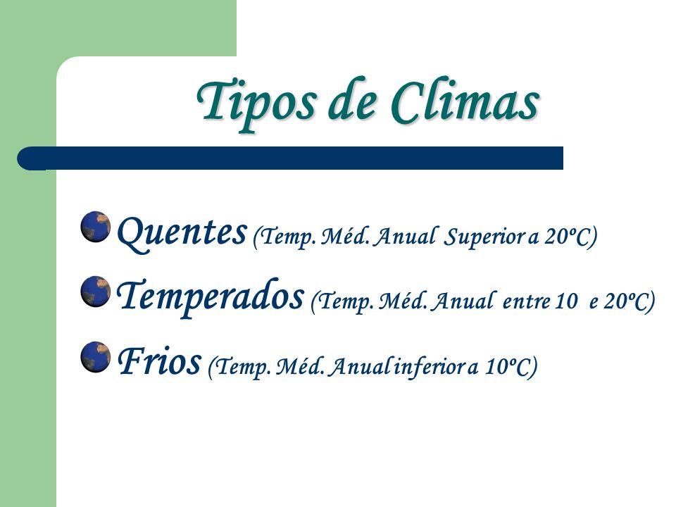 Tipos de Climas Quentes (Temp. Méd. Anual Superior a 20ºC)