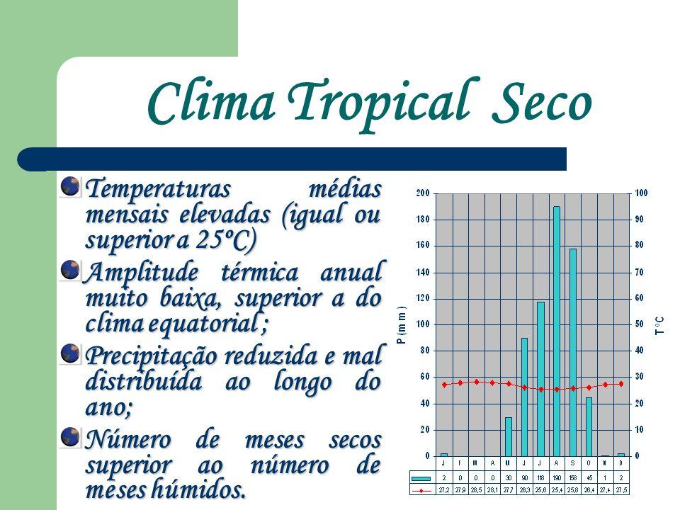 Clima Tropical Seco Temperaturas médias mensais elevadas (igual ou superior a 25ºC)
