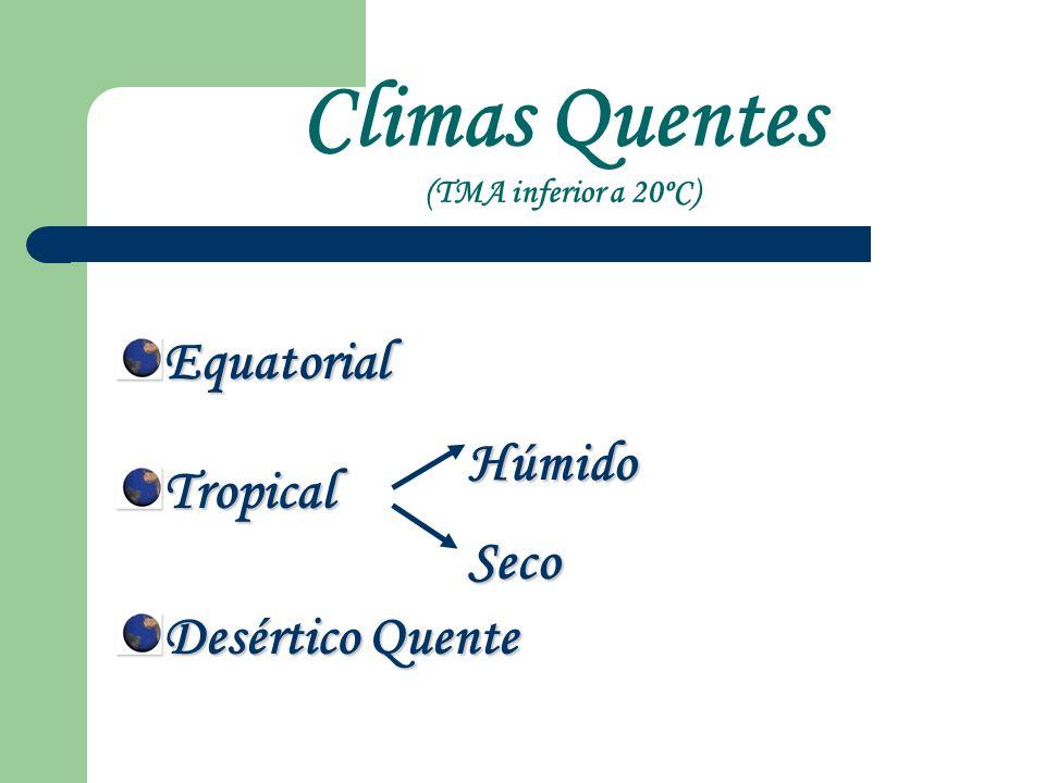 Climas Quentes (TMA inferior a 20ºC)