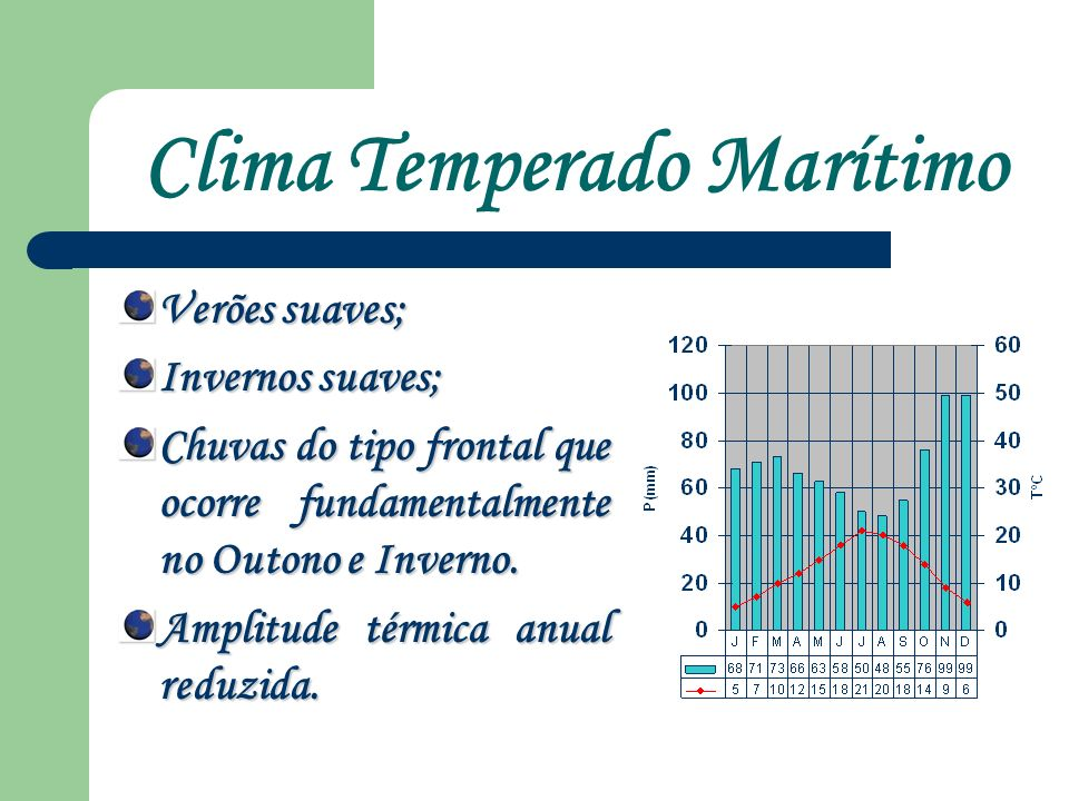 Clima Temperado Marítimo