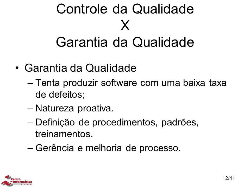 Controle da Qualidade X Garantia da Qualidade