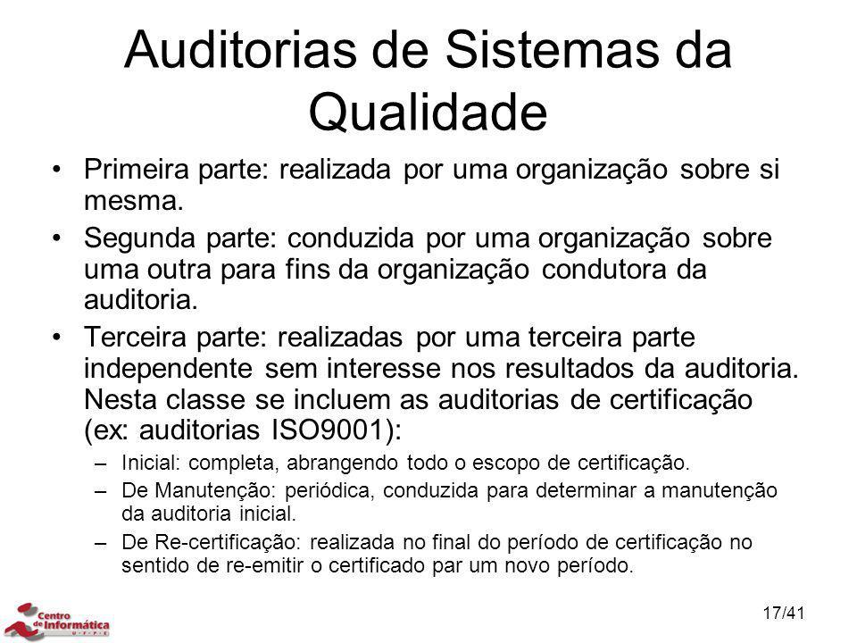 Auditorias de Sistemas da Qualidade