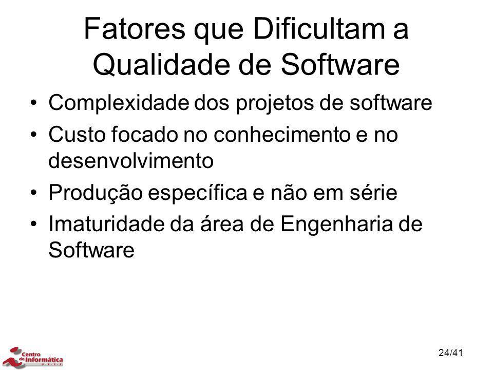 Fatores que Dificultam a Qualidade de Software
